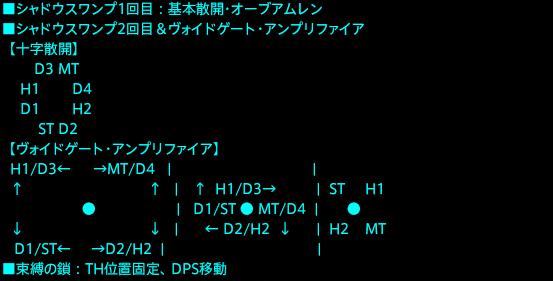 エデン 零 式 2 層 マクロ 【FF14】エデン再生編零式2層マクロ